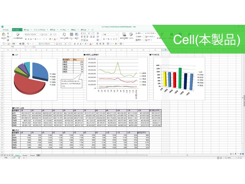 表計算ソフト「Cell」