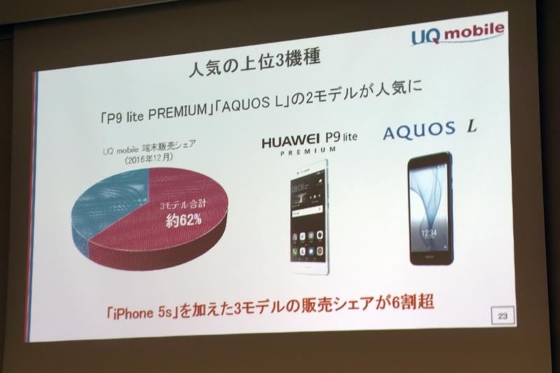 UQ mobileを牽引する、iPhone 5s、Huawei P9 lite PREMIUM、AQUOS Lの3機種