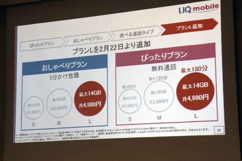 通話時間とデータ通信容量が拡張された「プランL」が、2月22日よりおしゃべり/ぴったりプランに追加される