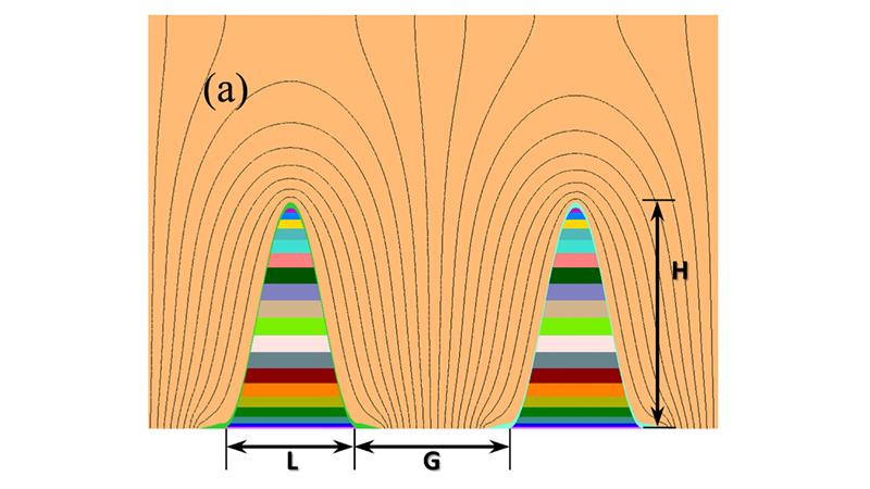 三角形の電極構造のシミュレーション