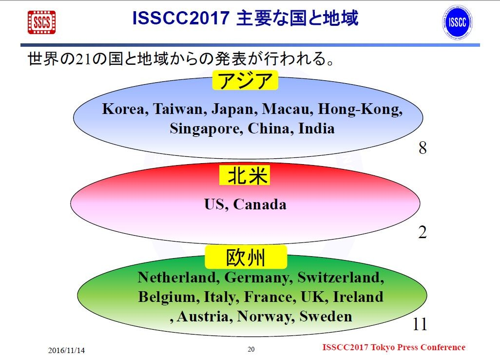 ISSCC2017の発表者の国・地域。2016年11月14日にISSCCの極東委員会が報道機関向けに発表した資料から