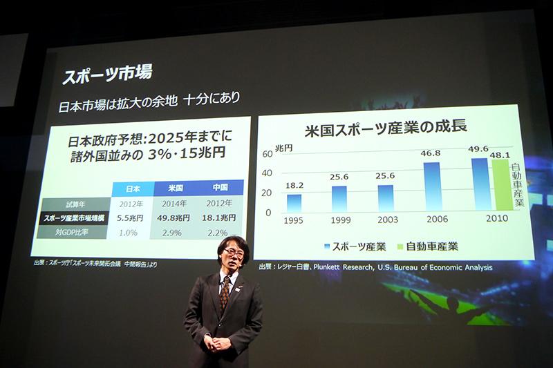 日本のスポーツ市場はまだ拡大の余地がある