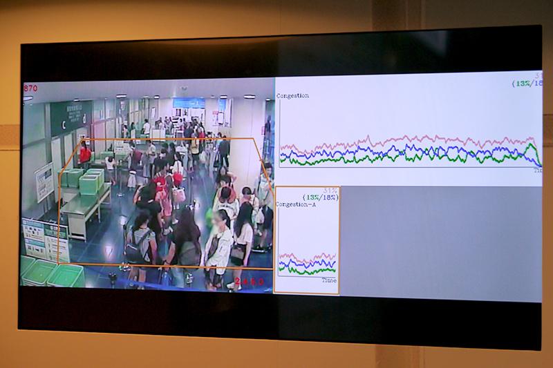 空港内トラベルタイム推定システム。空港内の混雑状況をリアルタイムで数値化。スマやサイネージに搭乗ゲートまでの時間などを通知する