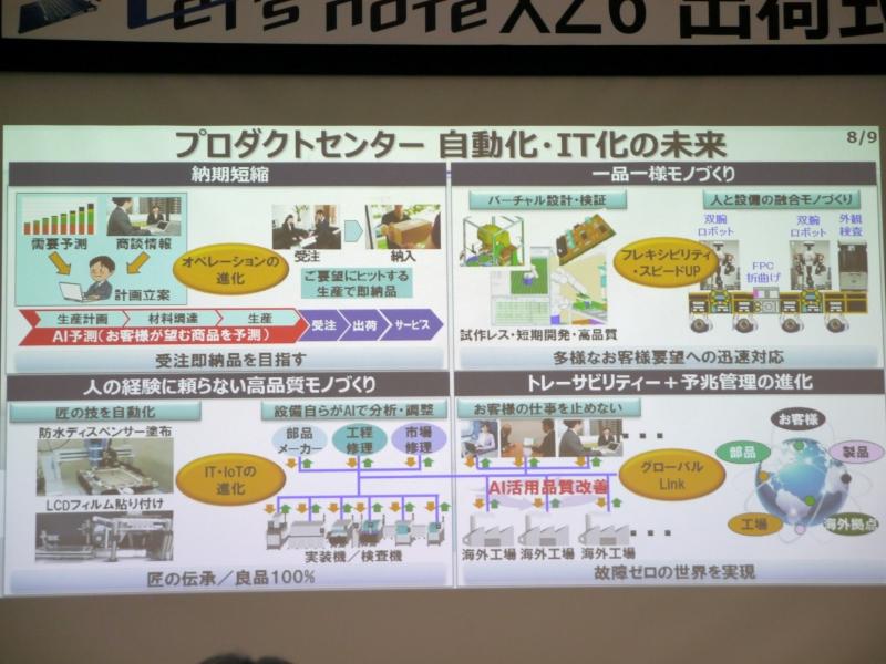 神戸工場が目指す近未来の取り組み