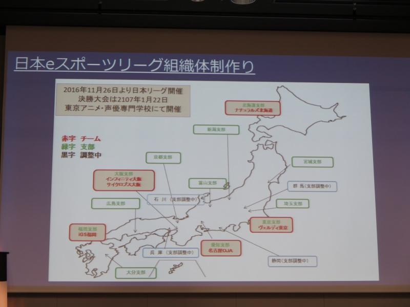 日本eスポーツリーグの組織体制づくり