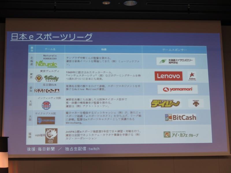 日本eスポーツリーグのチーム