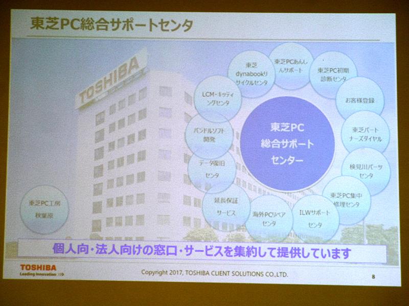 東芝PC総合サポートセンタは、すべてのサポートを集約した拠点