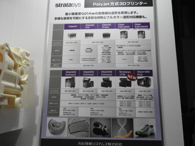 StratasysのPolyjet方式3Dプリンタ一覧表。ハイエンドモデルではフルカラー出力にも対応する
