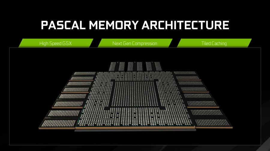 DRAMチップが11個配置されたピン配置