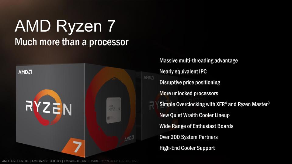 Ryzen 7のパッケージング