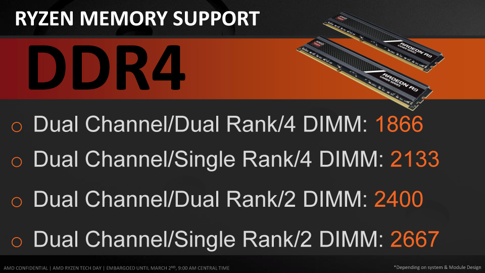 Ryzen 7のDRAMインターフェイスとサポートメモリ速度