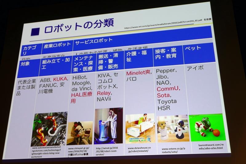 サービスロボットの分類