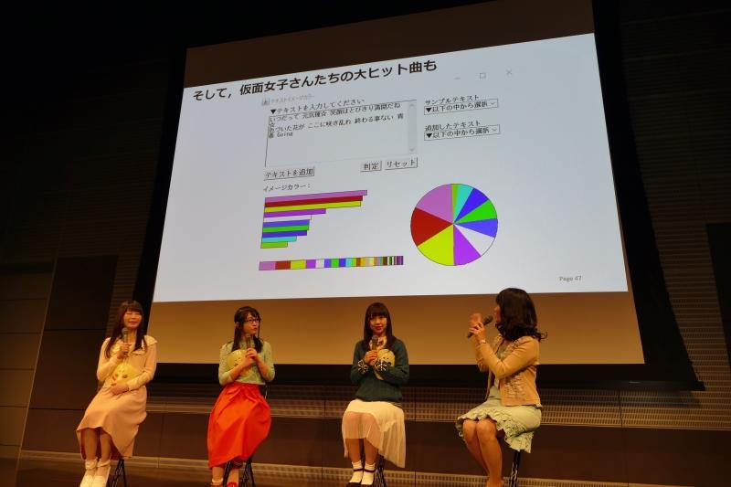 仮面女子の曲の歌詞イメージを色彩で表示