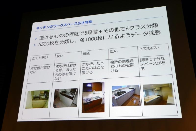 写真から部屋の広さを自動推定するシステム