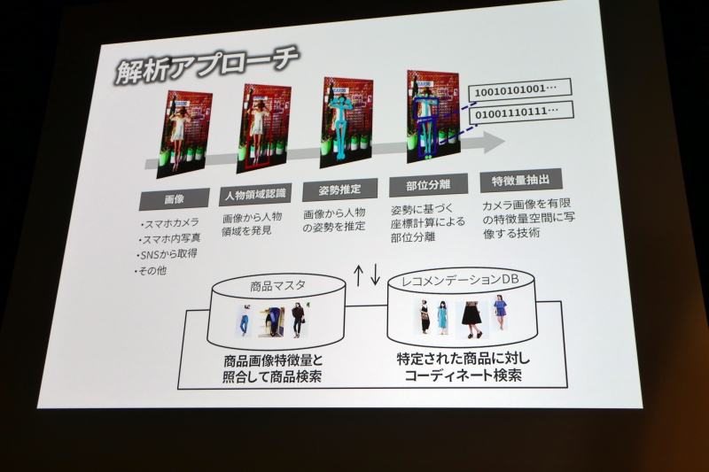 「PASHALY」の解析アプローチ