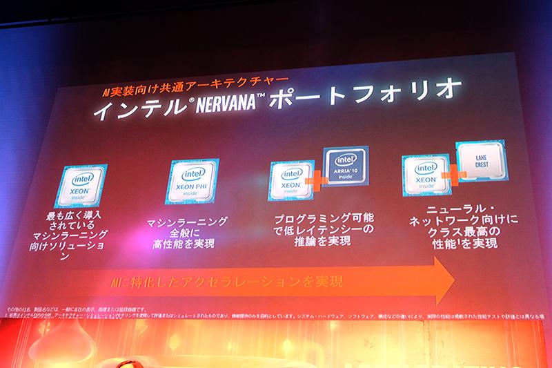 Intel Nervanaポートフォリオ