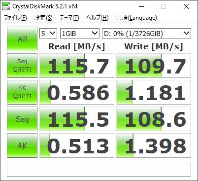 CrystalDiskMark 5.2.1 x64の結果。シーケンシャルアクセスは110MB/s前後の性能