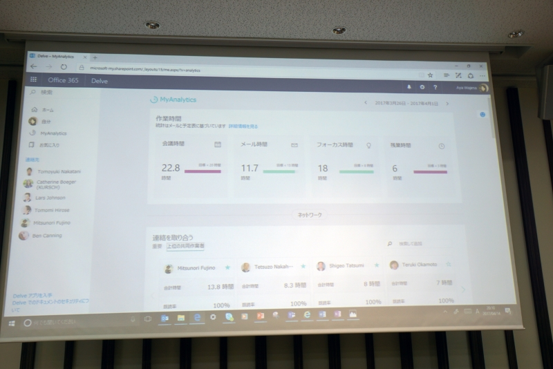 ユーザーは自分の会議時間、メール時間、フォーカス時間(集中している時間)、残業時間などを確認でき、これらに基づいてAIが提案を行なう