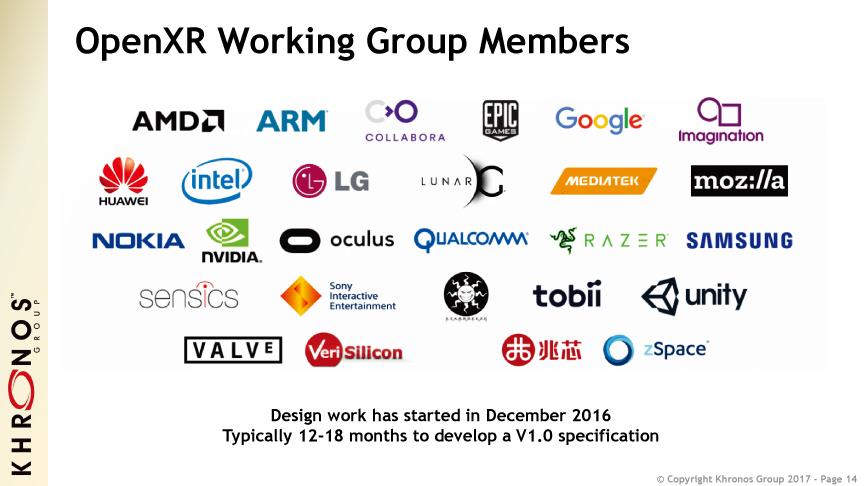 OpenXRのワーキンググループメンバー