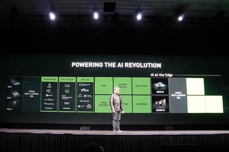 GPUを利用したディープラーニングの性能は毎年向上している