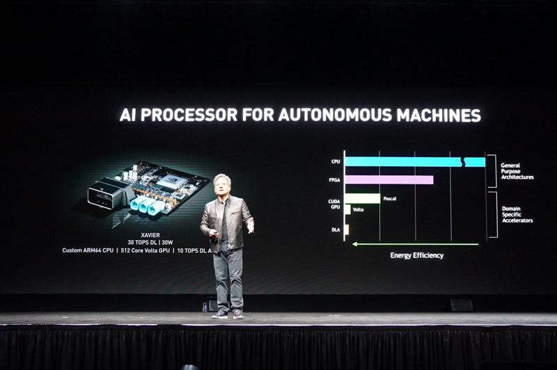 NVIDIAの自動運転に向けた開発