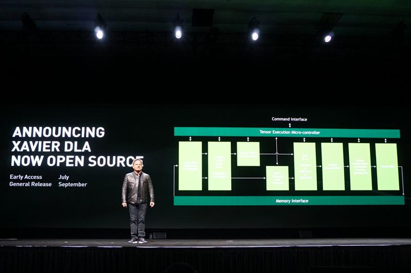 Xavierに搭載されているDLAのソフトウェアはオープンソースとして公開される