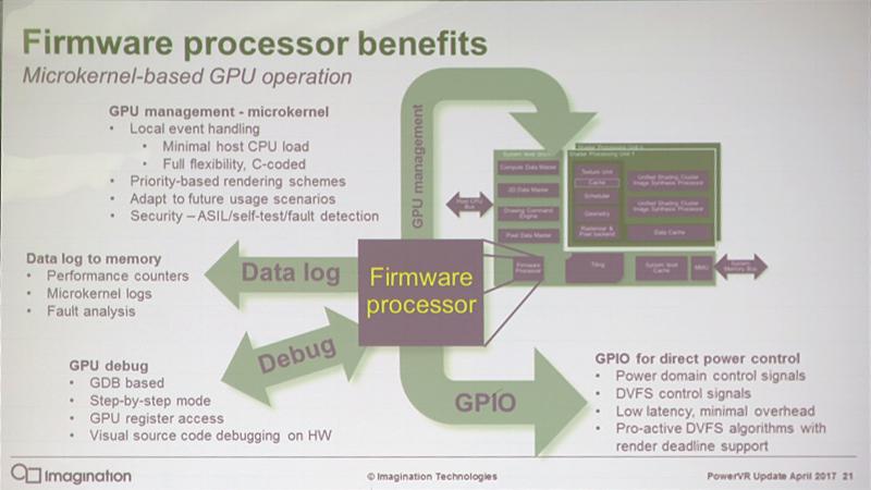ファームウェアプロセッサを搭載し、さまざまな機能を実現