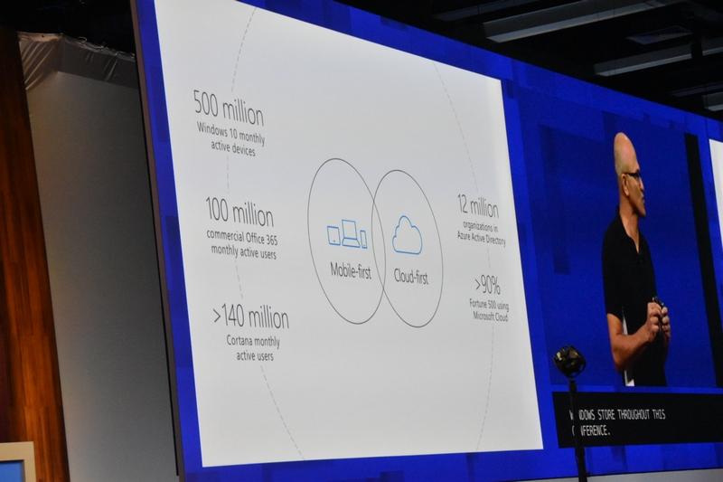 数字で見る現在のMicrosoft