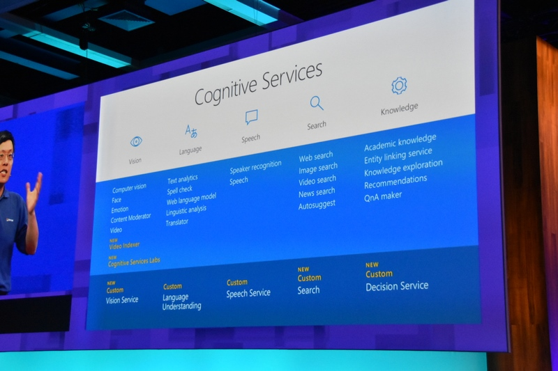 Cognitive Serviceとして新たなラインアップが登場