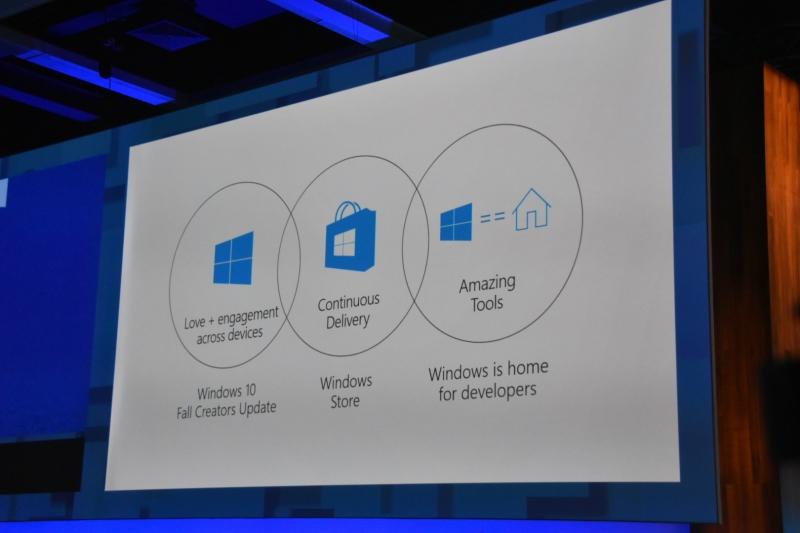 Windowsを構成する3要素を強化
