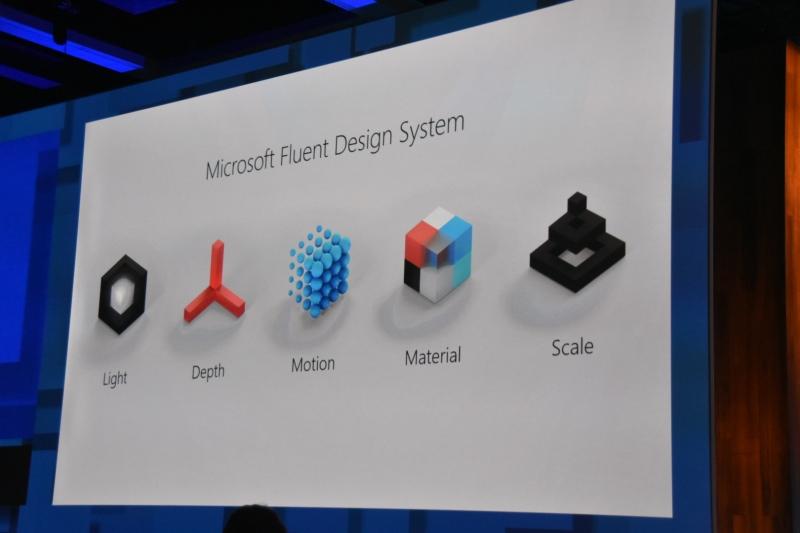 Microsoft Fluent Design Systemを構成する5要素