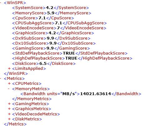 「winsat formal」コマンド結果。総合 4.2。プロセッサ 7.1、メモリ 5.9、グラフィックス 4.2、ゲーム用グラフィックス n/a、プライマリハードディスク 6.5