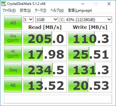 CrystalDiskMark。Seq Q32T1 Read 205.0/Write 110.3、4K Q32T1 Read 17.98/Write 25.51、Seq Read 234.5/Write 131.3、4K Read 13.52/Write 20.53(MB/s)