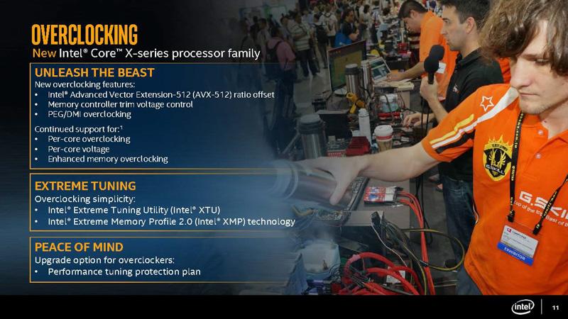 オーバークロック関連の機能も強化されている(提供:Intel)