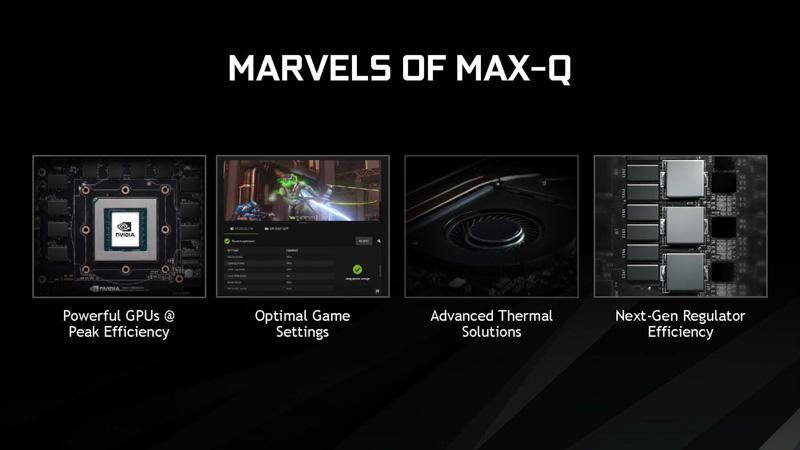 Max-Qの要素技術