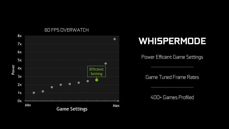 WhisperMode(ウィスパーモード)の特徴