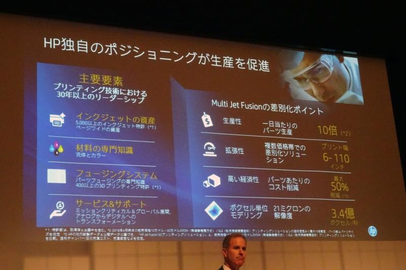 Multi Jet Fusion対応3Dプリンタでは他社製と比べて10倍の生産能力がある