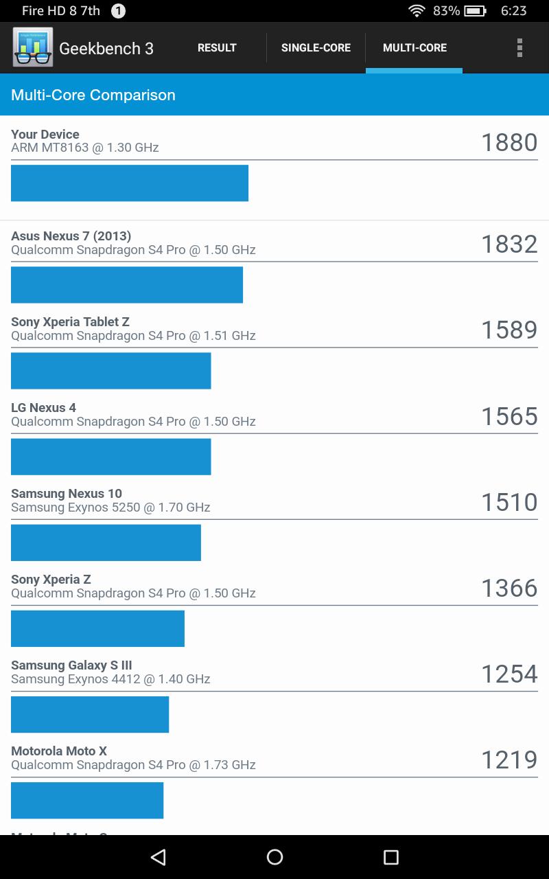 Geekbench 3で他製品とスコアと比較すると、Nexus 7(2013)に近い。ちなみに前回レビューしたFire 7はNexus 7(2012)と同等だったので、1世代ぶんの性能が異なることになる