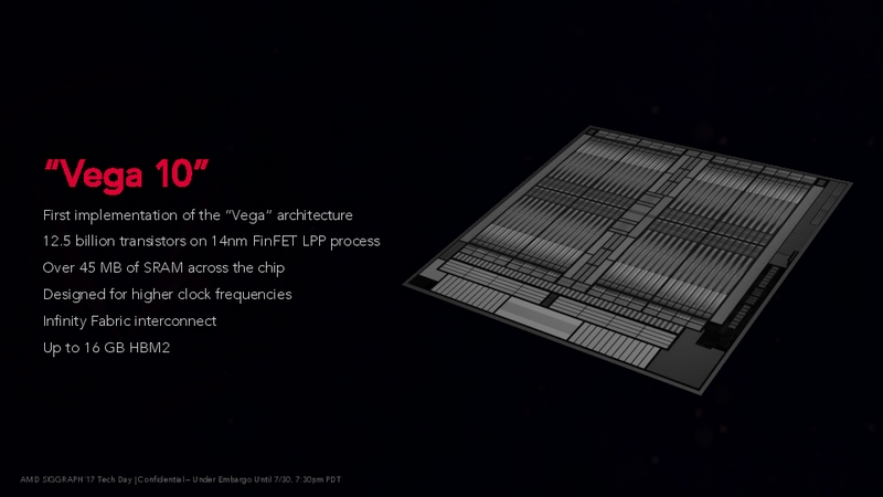 Vega10の特徴