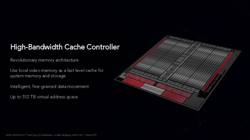 Vegaの重要な特徴であるHBCC(High-Bandwidth Cache Controller)