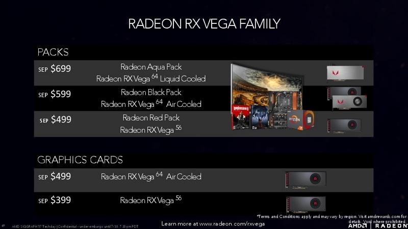 Radeon RXのラインナップ