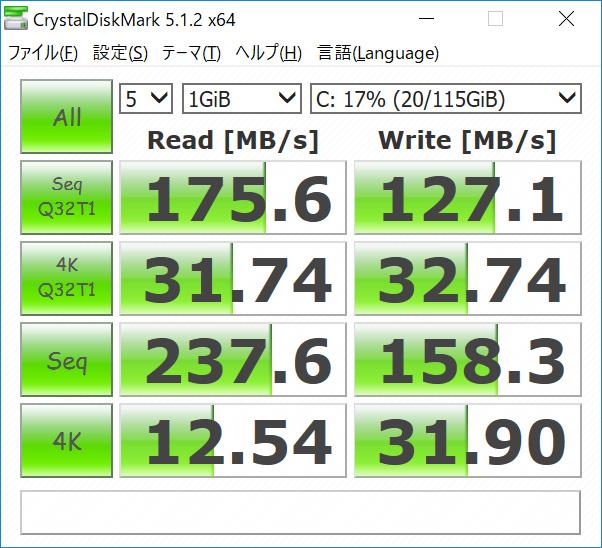 CrystalDiskMark。Seq Q32T1 Read 175.6/Write 127.1、4K Q32T1 Read 31.74/Write 32.74、Seq Read 237.6/Write 158.3、4K Read 12.54/Write 31.90(MB/s)