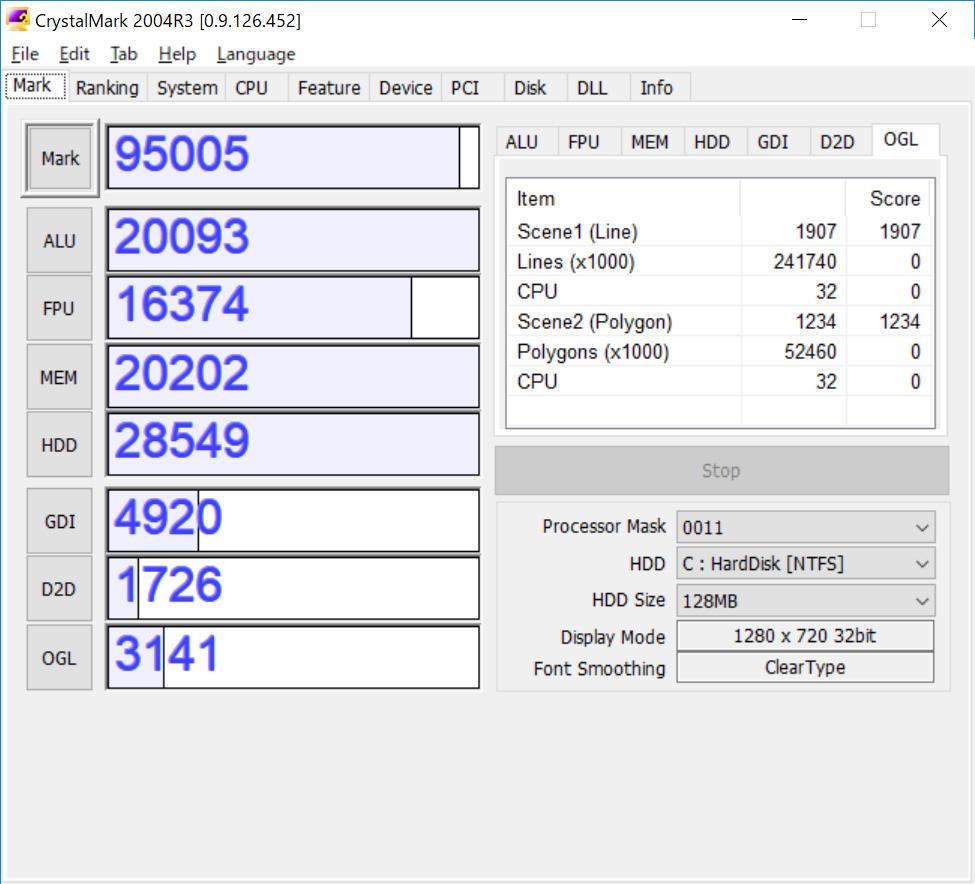 CrystalMark。ALU 20093、FPU 16374、MEM 20202、HDD 28549、GDI 4920、D2D 1726、OGL 3141