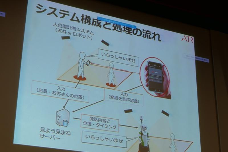 見よう見まねでロボットに動作を教えるシステムの構成