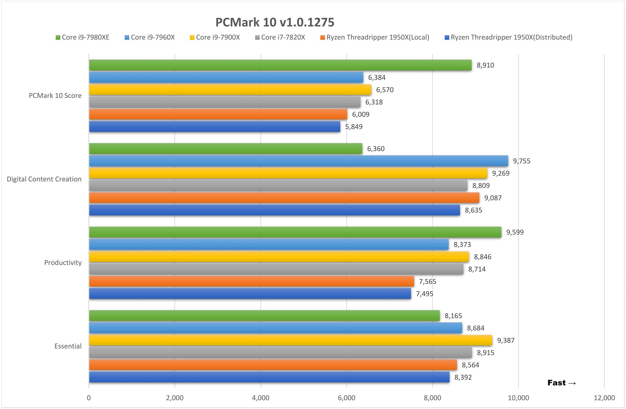 PCMark 10 v1.0.1275
