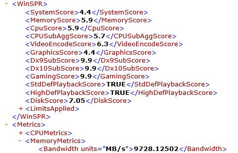 winsat formalコマンドの実行結果。総合 4.4。プロセッサ 5.9、メモリ 5.9、グラフィックス 4.4、ゲーム用グラフィックス n/a、プライマリハードディスク 7.05