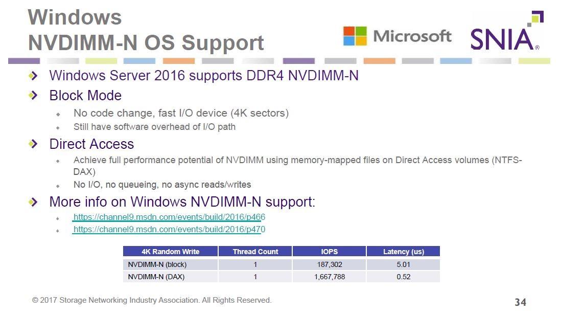 Windows Server 2016によるNVDIMM-Nのサポート概要。ストレージと同様のブロックアクセスと、DRAMと同様のバイトアクセス(「DAX」と呼んでいる)の両方のモードをサポートしている