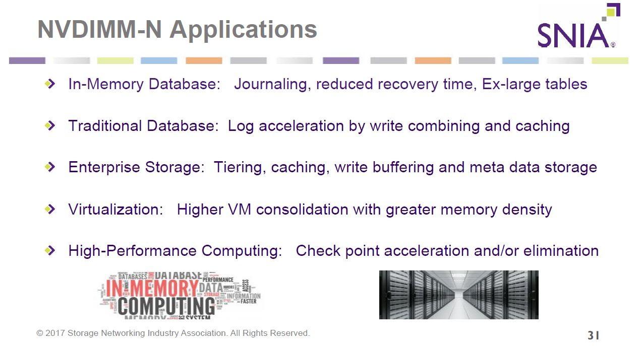 NVDIMM-Nに期待される応用分野。インメモリ・データベース、従来型データベース(オンディスク・データベース)、エンタープライズ・ストレージ、バーチャライゼーション、高性能コンピューティングなどがある