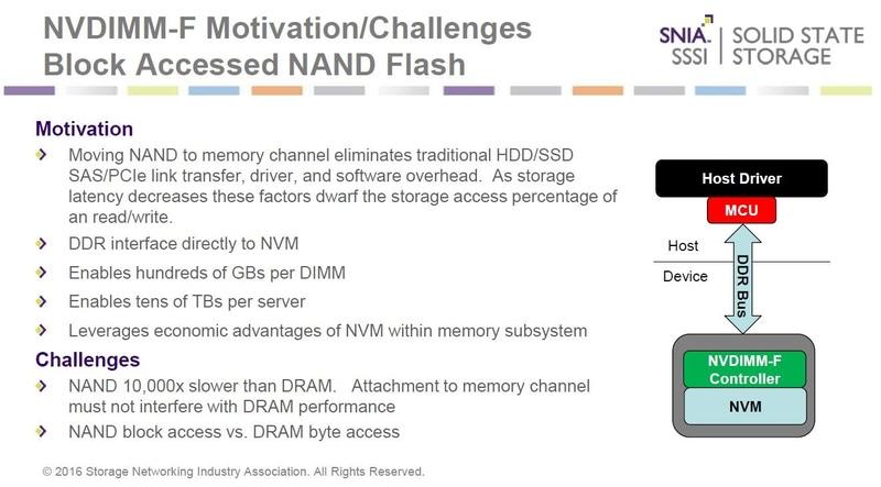 NVDIMM-F技術の概要。DIMMボードにNANDフラッシュメモリと専用コントローラを載せる