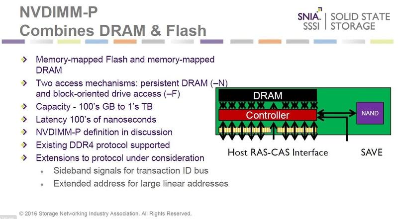 NVDIMM-P技術によるモジュールの概要。DRAMとNANDフラッシュメモリの混載を想定したもの。NVDIMM-N技術と同様のメモリアクセスモードと、NVDIMM-F技術と同様のブロックアクセスモードをサポートする